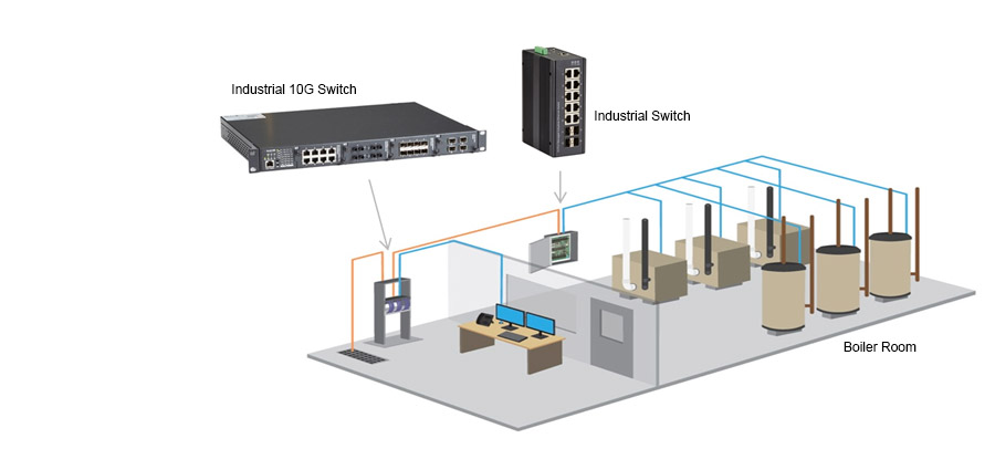 Ethernet Switches - Building Automation